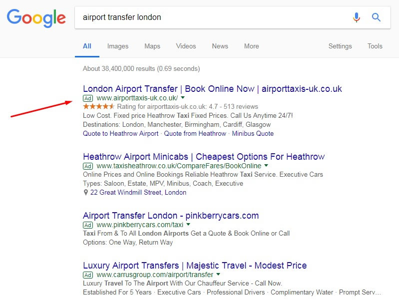 Google Ads (Adwords) Campaign