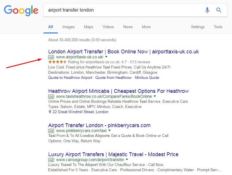 Google Ads (Adwords) Campaign